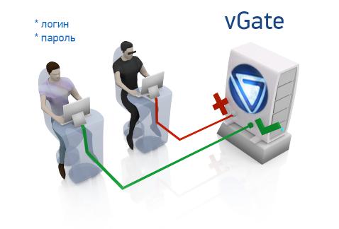 Усиленная аутентификация администраторов виртуальной инфраструктуры и администраторов информационной безопасности