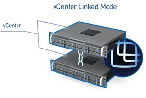 Защита ESX-серверов