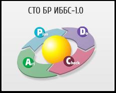 СТО БР ИББС-1.0
