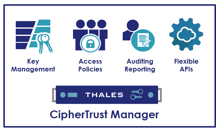 CipherTrust Manager